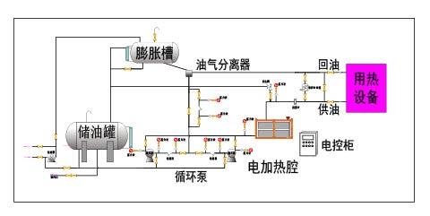 导热油炉结构图