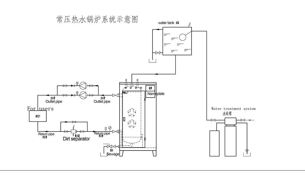 热水锅炉示意图