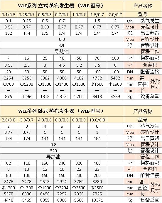 蒸汽发生器产品参数